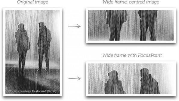 FocusPoint Beispiel