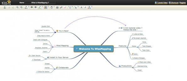 Mind-Mapping-Tools: WiseMapping ist Open-Source und kann selbst gehostet werden. (Screenshot: WiseMapping)