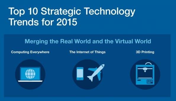Die Top-Tech-Trends für 2015. (Grafik: Gartner)