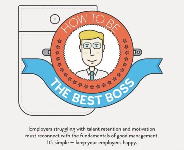 Personalführung: Das macht einen richtig guten Chef aus. (Grafik: CHIPR)