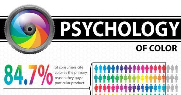 Marketing-Infografik: Der Einfluss von Farben auf unser Kaufverhalten. (Grafik: WebpageFX)