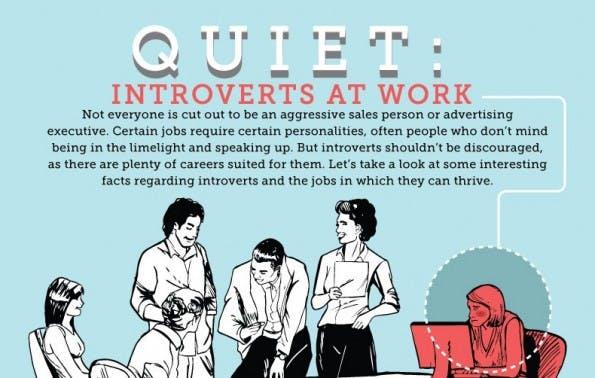 Karrieretipps für introvertierte Menschen. (Grafik: Bestmastersprograms)