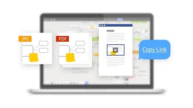 Das Whiteboard für den Browser: Wie RealtimeBoard die Teamarbeit in die Cloud bringt