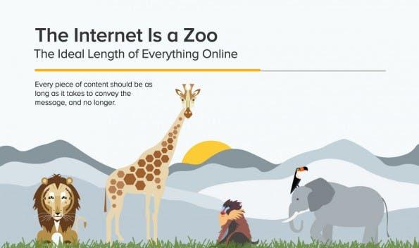 Die ideale Content-Länge. (Infografik: Buffer / SumAll)