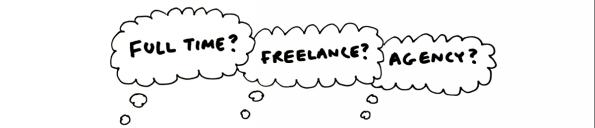 Wie das Produkt entwickeln? Mit einer Agentur, einem Freelancer oder ganz eigenen Mitarbeitern? (Quelle: Medium)