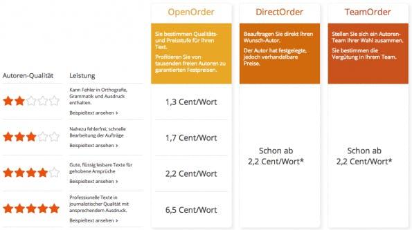 Preise-Textbroker4