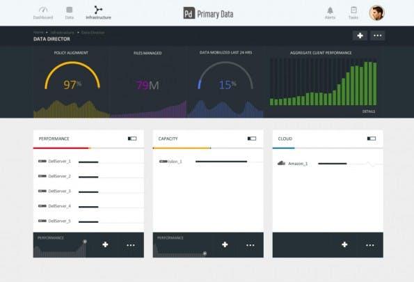 Nutzeroberfläche der Plattform für Datenvirtualisierung. (Screenshot: Primary Data)