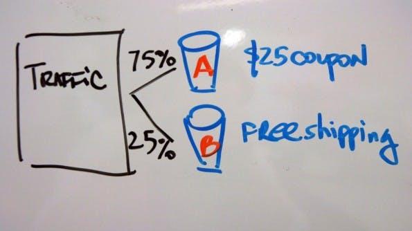 SEO: Auf diese Dinge solltet ihr achten, wenn ihr A/B-Tests durchführt. (Foto: Marc Levin / Flickr Lizenz: CC BY 2.0)