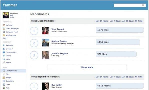 Neben Nobrainern wie Mail oder Messaging mit Skype und ähnlichen Apps, gehören auch Social Intranets wie Yammer in die Kategorie der kollaborativen Kommunikation. (Bild: Microsoft)