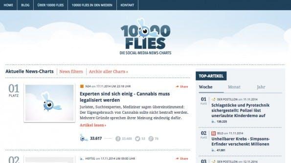 10000flies aggregiert Nachrichten mithilfe von Social Shares. (Screenshot: 10000flies.de)
