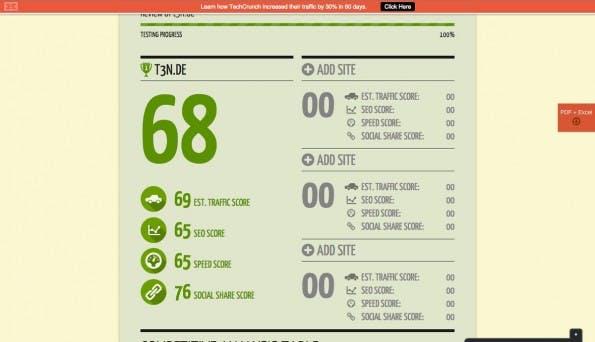 Mit dem kostenlosen Tool von QuickSprout könnt ihr eure Website mit denen der Konkurrenz vergleichen. (Screenshot: QuickSprout)