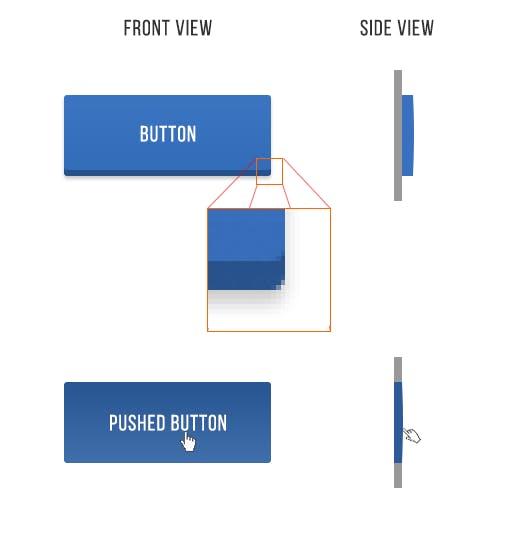 Meine Lieblingsstelle auf dieser Abbildung ist der Anstups-Finger unten rechts. (Grafik: Erik D. Kennedy)