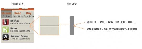Eine Vergrößerung der Trennlinie. Aus einem alten Hubster-Konzept von mir. (Grafik: Erik D. Kennedy)