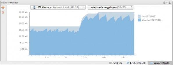Mit dem Memory Monitor könnt ihr die Speicherauslastung eurer App simulieren und gegebenenfalls optimieren (Screenshot: developer.android.com)