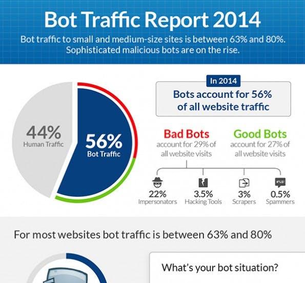bot-report-2014-ausschnitt
