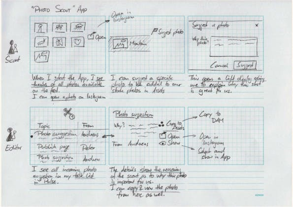 "App-Design: Ein ""low fidelity"" Storyboard zeigt zwei Flows."
