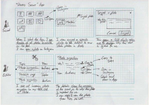 """App-Design: Ein """"low fidelity"""" Storyboard zeigt zwei Flows."""
