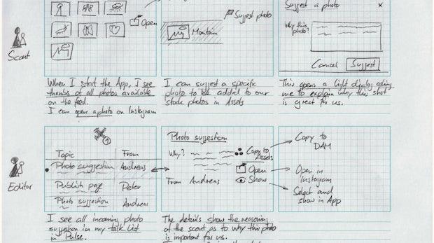Grids, Wireframes, Prototypen: 3 Methoden für besseres App-Design