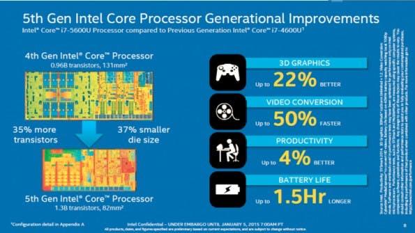 Broadwell, die fünfte Generation der Intel-Core-Prozessoren, ist im XPS 13 von Dell verbaut. (Grafik: Intel)