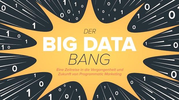Programmatic-Marketing: Vergangenheit, Gegenwart und Zukunft