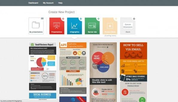 Mit Visme erstellt ihr auf einfache Art und Weise Infografiken, Präsentationen und Banner-Ads. (Screenshot: Visme)