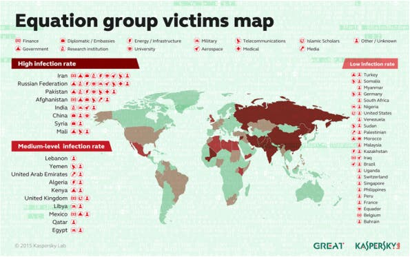 Kaspersky hat eine Liste der Angriffsziele der Equation Group erstellt. (Grafik: Kaspersky)