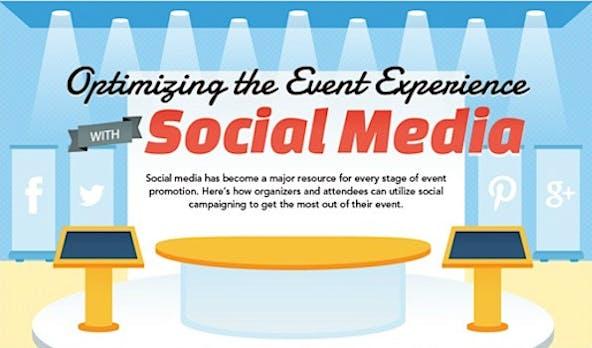 So nutzt du Social Media richtig für ein erfolgreiches Event [Infografik]