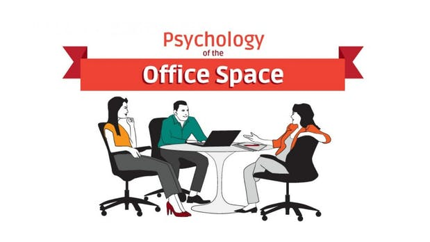 Der Arbeitsplatz damals und heute: Die Psychologie des Büros [Infografik]