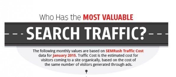 seo traffic keyword suchmaschinen