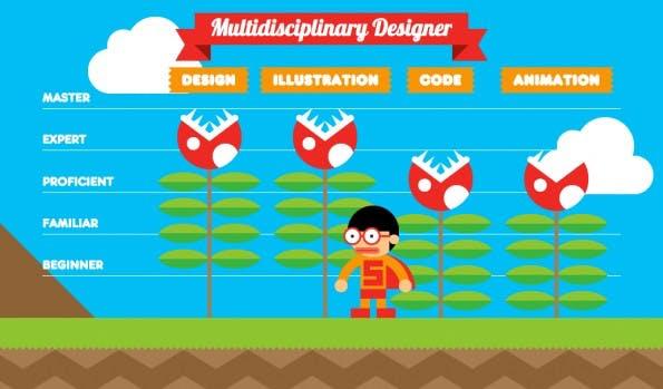 Eine inspirierende Portfolio-Webseite hat der multidisziplinäre Designer Robby Leonardi veröffentlicht. (Screenshot: rleonardi.com)