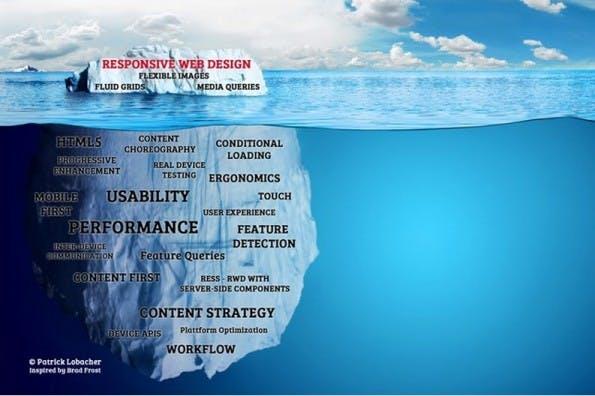Responsive Webdesign: Eine Mischung aus Strategie und Technik. (Screenshot: andersundsehr.com)