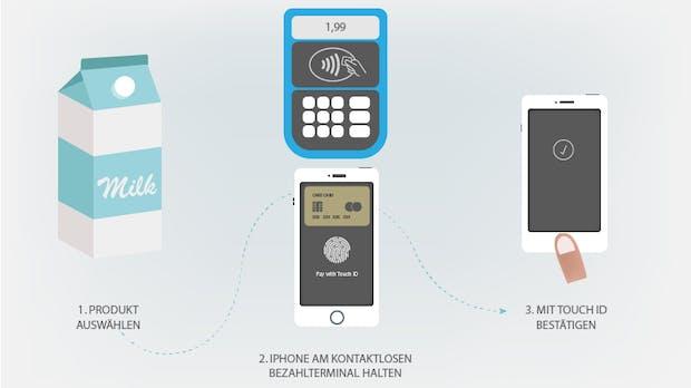 Apple Pay: Warum Kunden, Datenschützer und Apple das neue Feature lieben werden [Kommentar]