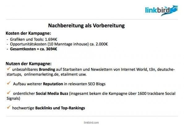 Kosten und Nutzen der Kampagne. (Screenshot: t3n/ linkbird)