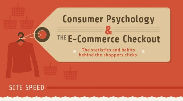 E-Commerce: Die Psychologie des Online-Shoppers. (Grafik: VoucherCloud)