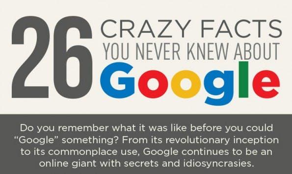 Infografik: 26 verrückte Fakten über Google. (Grafik: WhoIsHostingThis)