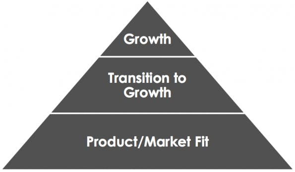 growth-hacking-kills-startup1