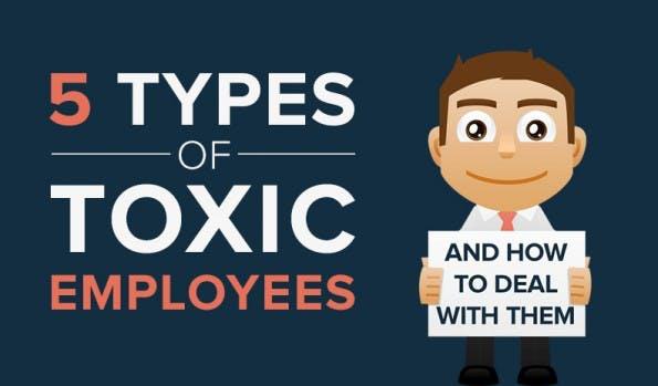 Schwierige Mitarbeiter und wie man mit ihnen umgehen sollte. Grafik: GetVOIP)