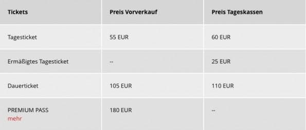 scale11-cebit-2015-tickets