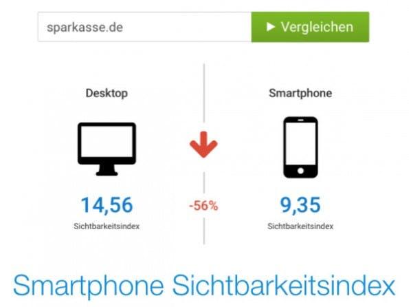 Mobile SEO: Sistrix stellt den Smartphone-Sichtbarkeitsindex vor. (Screenshot: Sistrix)