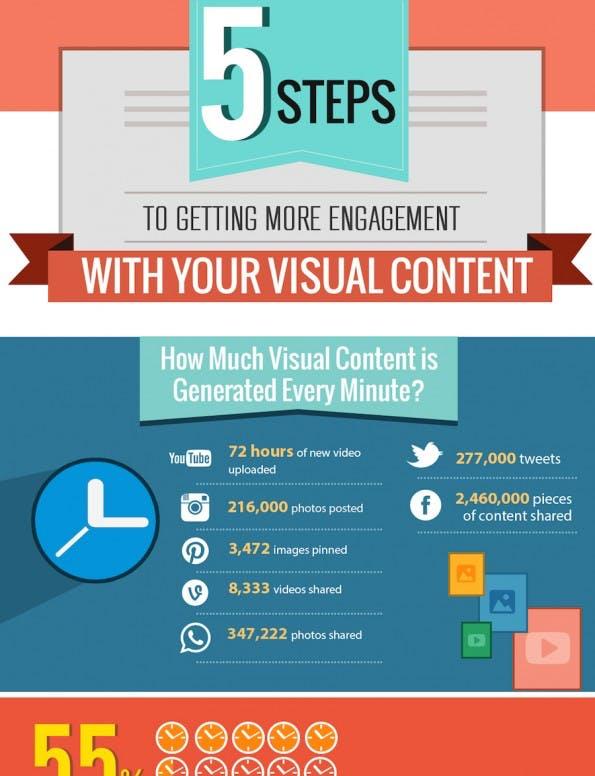 Die Infografik von Hubspot und Market Domination Media erklärt die Vorteile von visuellem Content. (Grafik: Hubspot/ Market Domination Media)