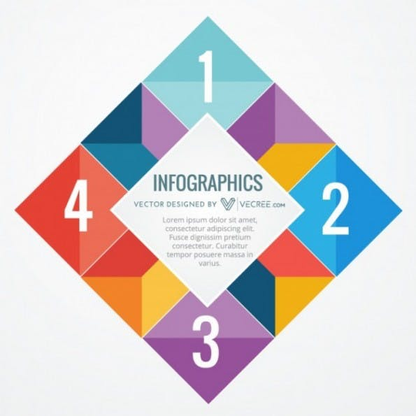 1 kostenloses Infografik Template