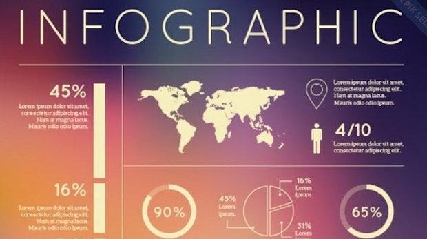 15 kostenlose Templates und Vektor-Kits für deine Infografik