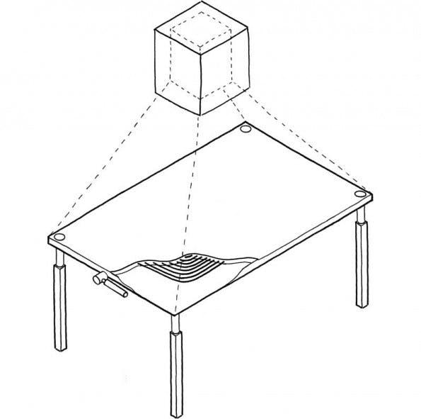 IKEA-Küche der Zukunft: Tisch als Induktionsherd und intelligente Arbeitsplatte mit Projektor. (Bild: IKEA)