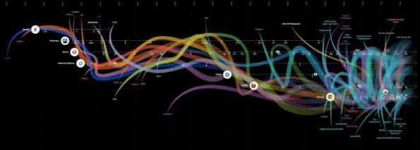 geschichte des internets volle grafik