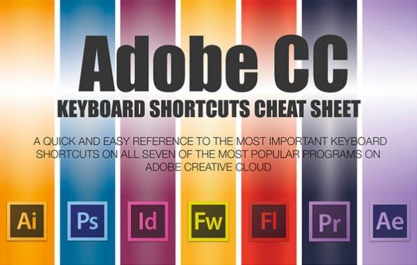 Adobe Creative Cloud: Alle Shortcuts für Photoshop, Illustrator, Premiere Pro und Co. auf einem Blick. (Infografik: Setupablogtoday.com)