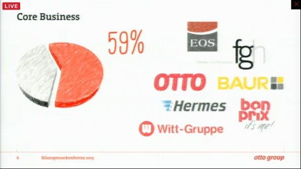 Otto-Gruppe-Bilanz-2015 10.37.54