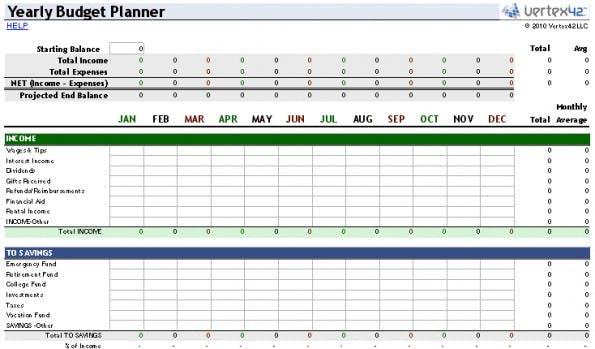 """Excel-Vorlagen wie das """"Money-Management-Template"""" von Vertex42 helfen bei der professionellen Tabellenkalkulation. (Screenshot: Vertex42.com)"""