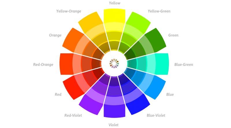 Guide Fur Designer Diese Wirkungen Haben Farben Auf Das Menschliche