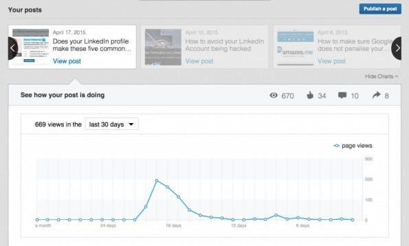LinkedIn Analytics verschafft euch einen Einblick in eure Leser. (Screenshot: LinkedIn)