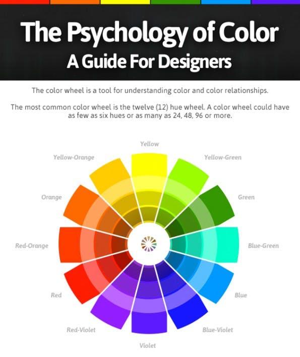 Guide für Designer: Farbwahl kann den Erfolg einer Kampagne beflügeln. (Infografik: RIPT Apparel)